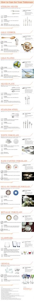 tableware care guide